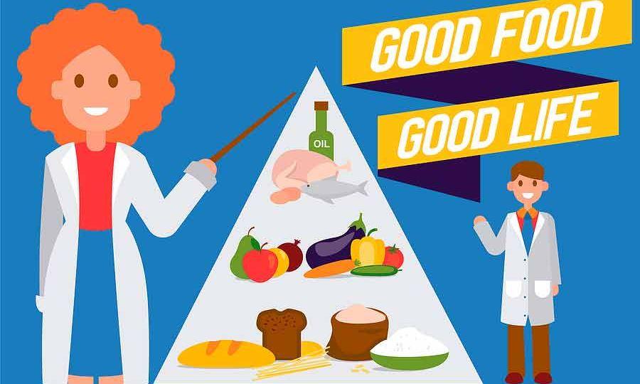 regularidad del consumo de distintos alimentos